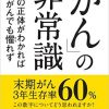 Dr.白川太郎の実践!治るをあきらめない!シリーズ40回目です。第40回「癌のメカニズム」